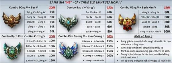 Liệu game thủ Việt đã hiểu đúng về vấn nạn cày thuê xếp hạng trong game?